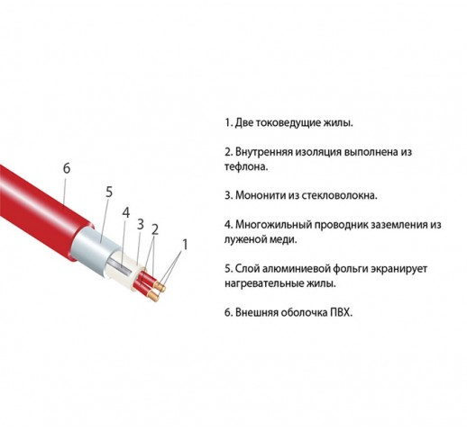 Нагревательный мат Thermomat 180 1.5 кв.м